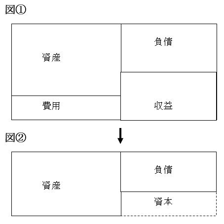 0729図1~2